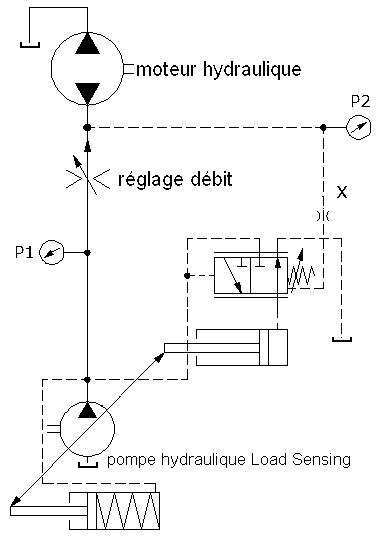 pompe hydraulique load sensing r paration pompe moteur hydraulique. Black Bedroom Furniture Sets. Home Design Ideas