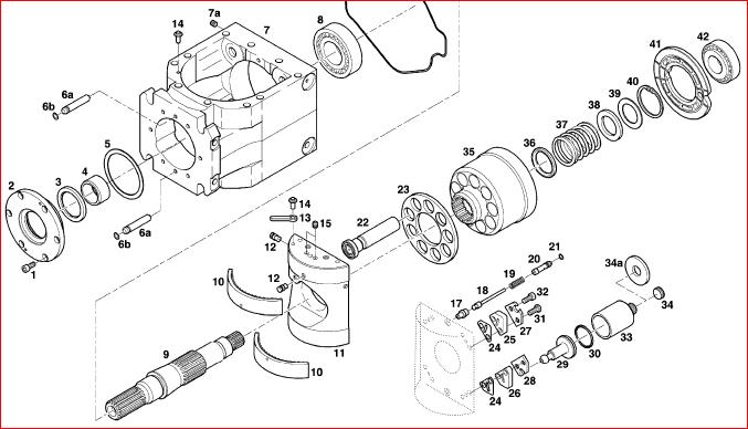LINDE hydraulique BPV pompe