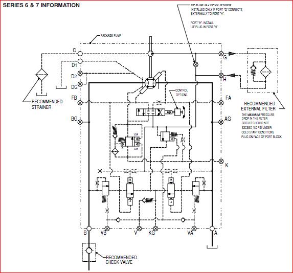 r u00e9vision pompe hydraulique denison goldcup