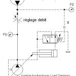 pompe-hydraulique-load-sensing